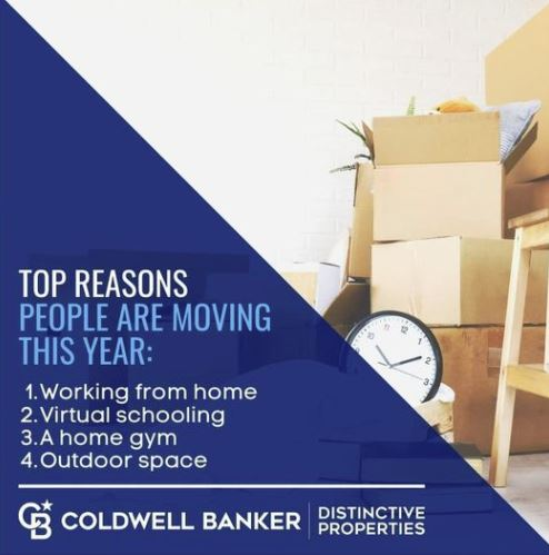 The Top Reasons People Are Moving This Year Main Photo
