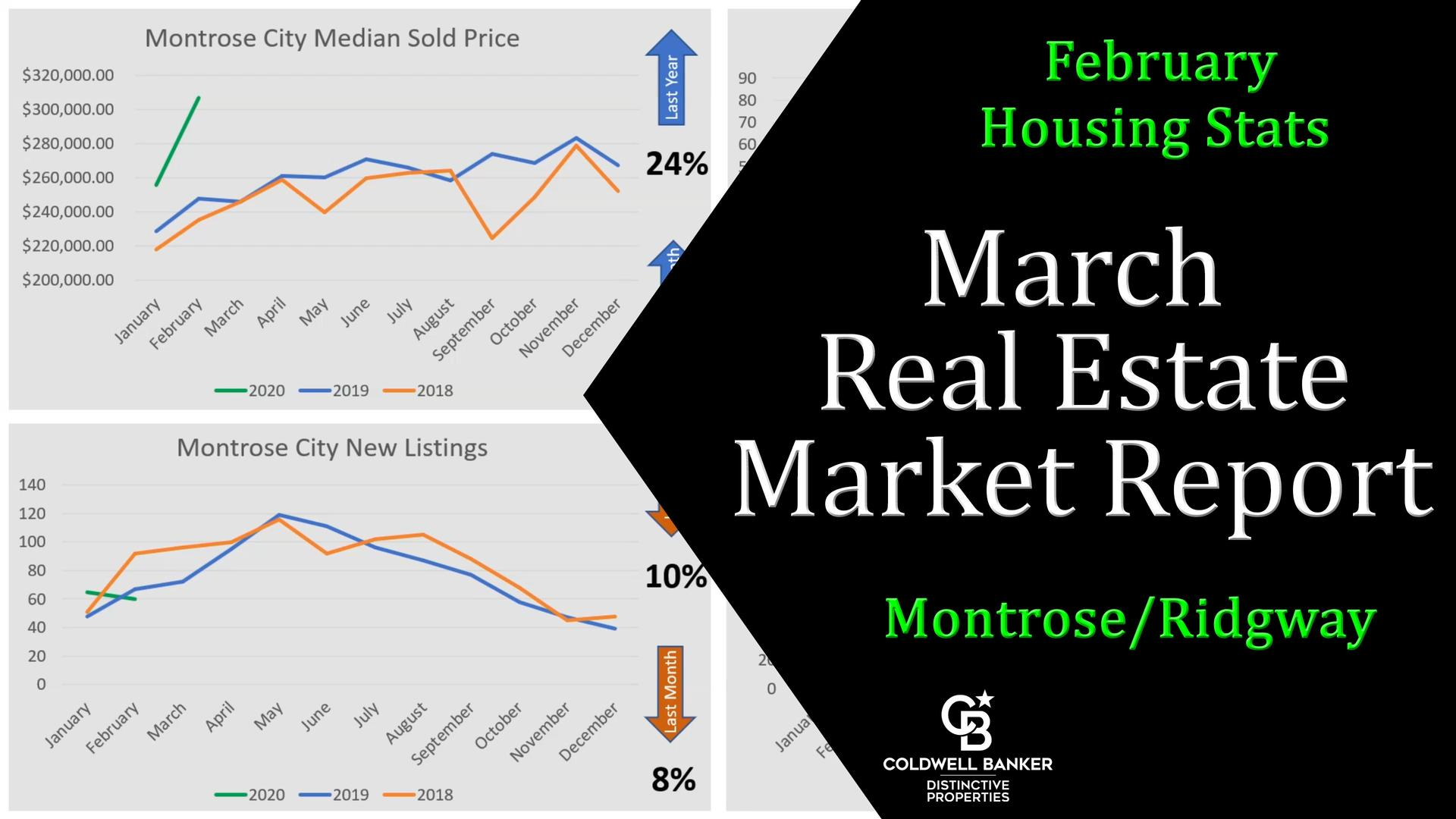 March Real Estate Market Report 2020 Main Photo