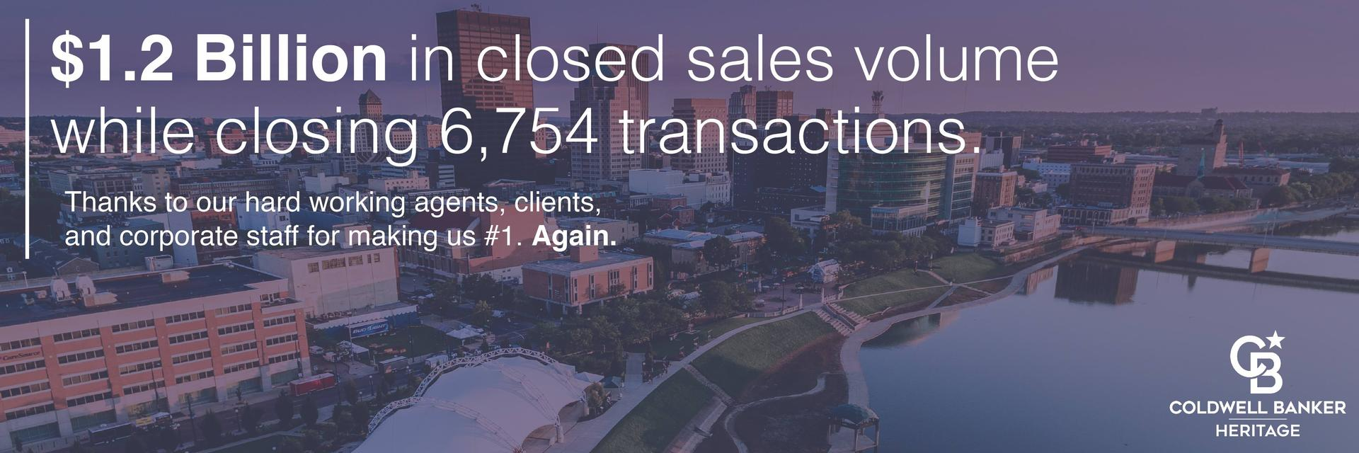 Coldwell Banker Heritage Closes Over $1.2 Billion in Homes Sales Main Photo
