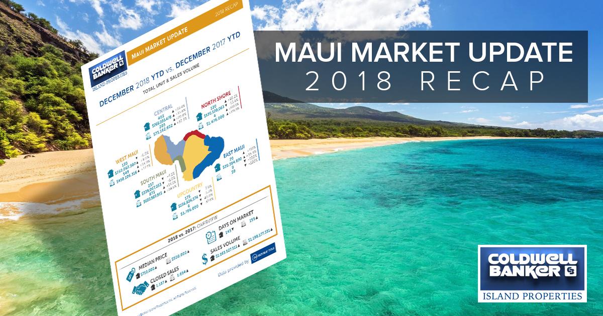 Maui Market Update - 2018 Recap Main Photo