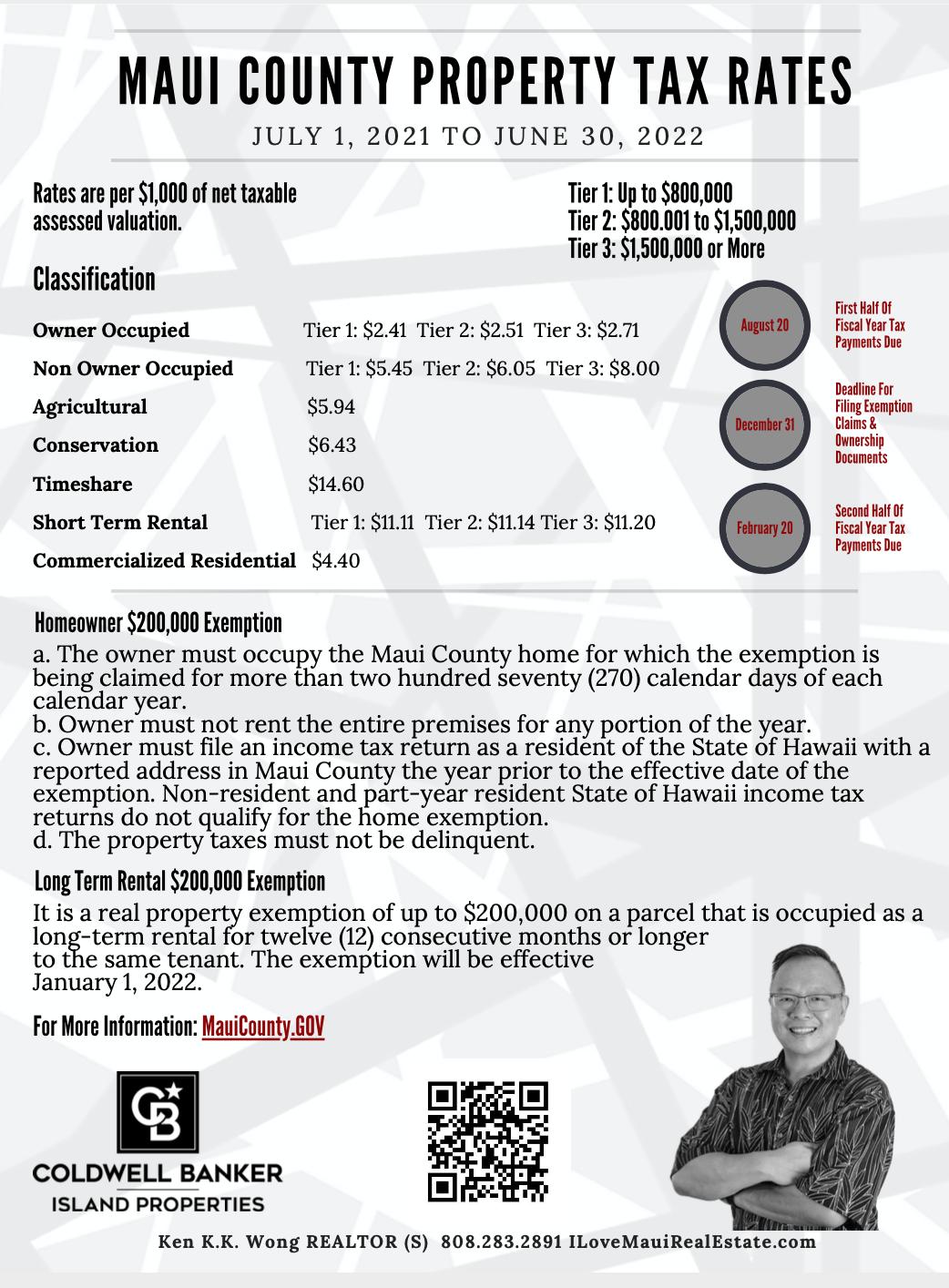 Maui County Property Tax Main Photo